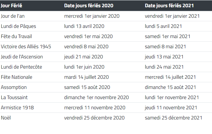 Vacances scolaires 2020 - 2021